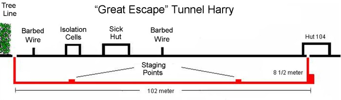 Tunnel_Harry